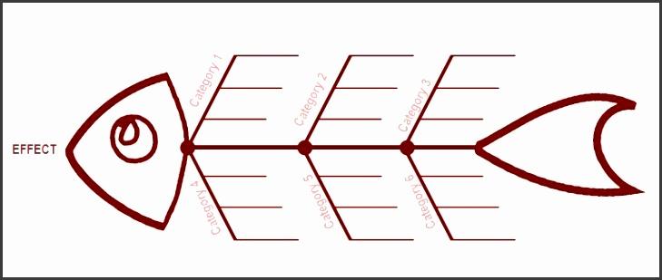 fishbone diagram template 7