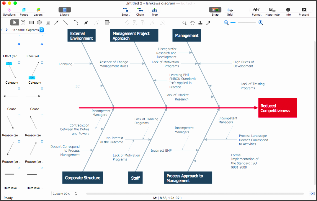 how to create a ms visio cause and effect diagram using conceptdraw pro