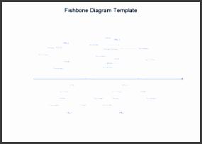 fishbonediagram300