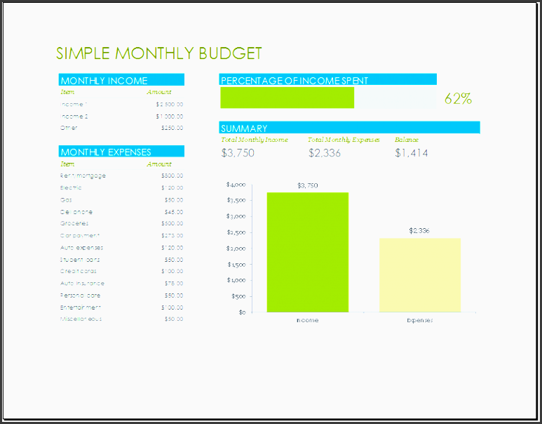 simple monthly bud template with percentage