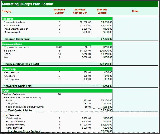 Niedlich Kostenlose Einfache Budgetvorlage Bilder ...