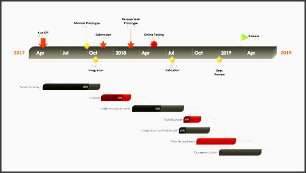 free gantt chart gantt chart template for program management plan