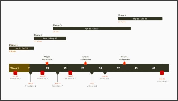 free gantt chart template sales plan template