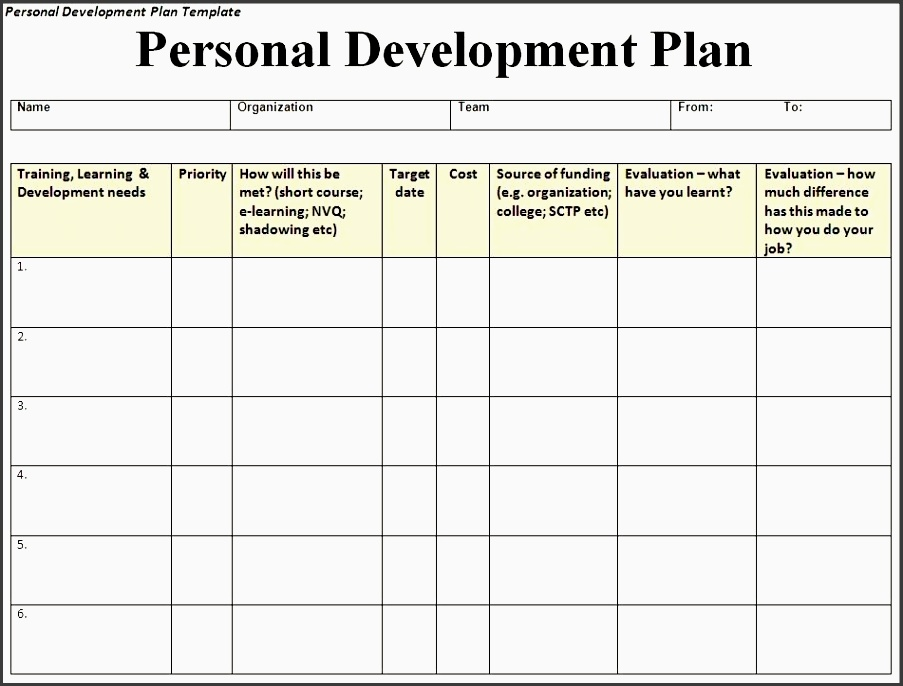 free employee plan template employee development plan template individual development plan