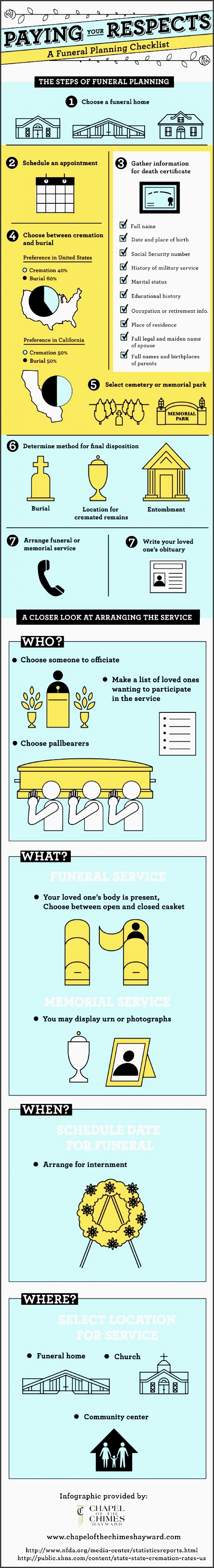 paying your respects a funeral planning checklist infographic