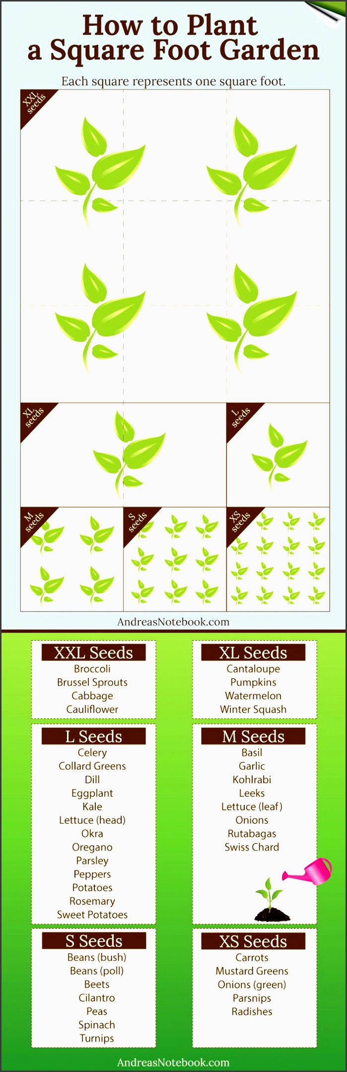 10 garden planner template free of cost sampletemplatess for Gardening rates per hour 2018