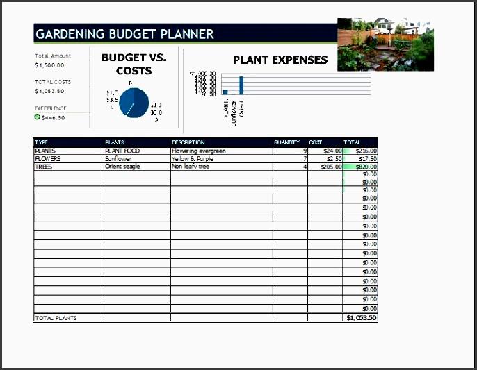 gardening bud planner template