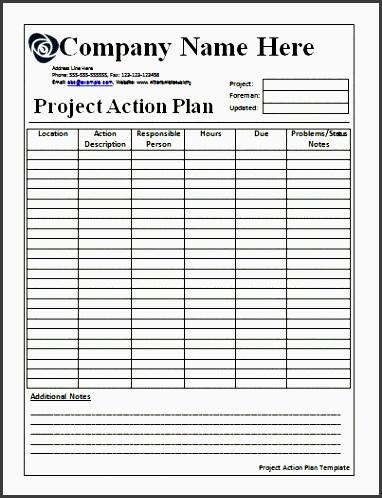 stunning general action plan template word examples thogati project action plan template word project action plan