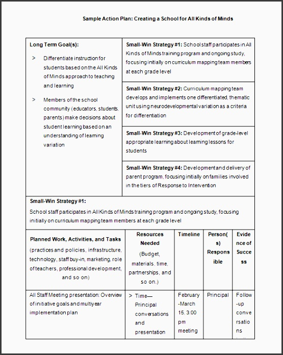 this school action plan template is available for free in word format you can it if you wish to start your own school and fill the blocks of this