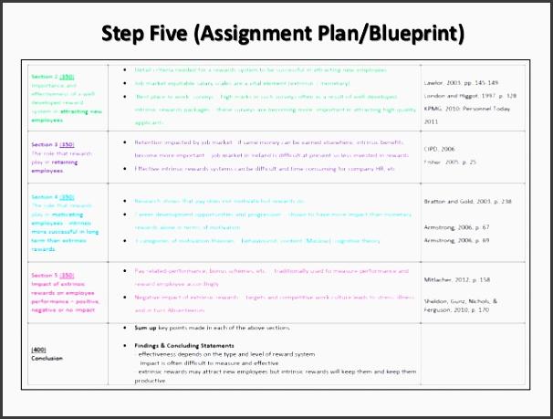 step five assignment plan blueprint