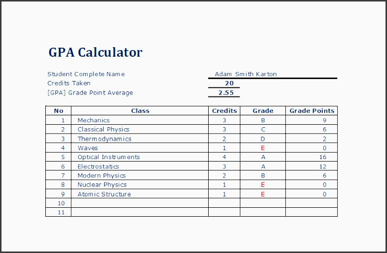 gpa calculator template