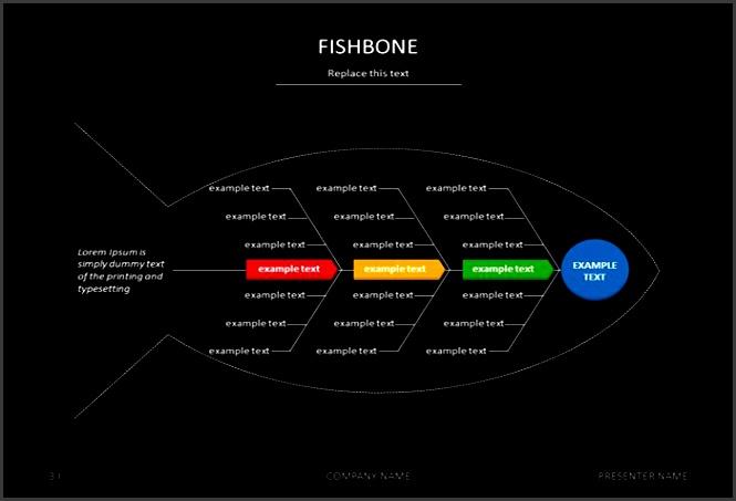fishbone diagram free