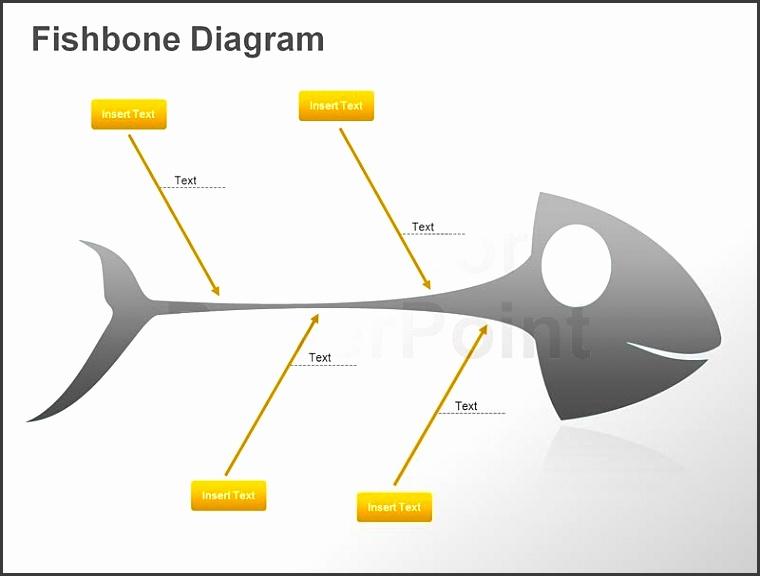 powerpoint fishbone diagram free template fishbone diagram editable powerpoint template
