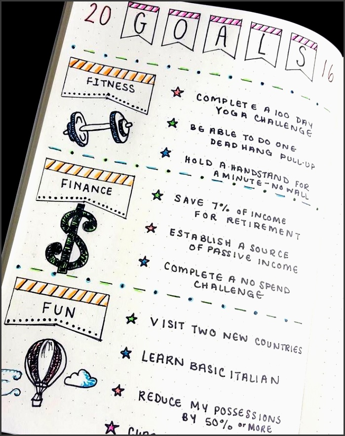 193 best notebook ideas images on pinterest artist s book bullet journal goals and drawings