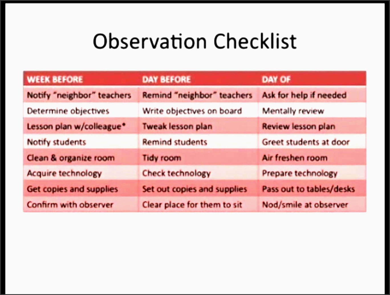 injecting rigor into your classroom pdas strategies observation checklist youtube