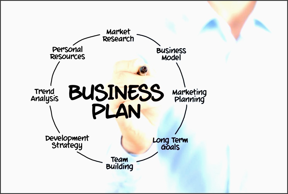 how to write a business plan and start make successful presentation bfea2f211eca0ddd6c5a2bd5235 how to make a