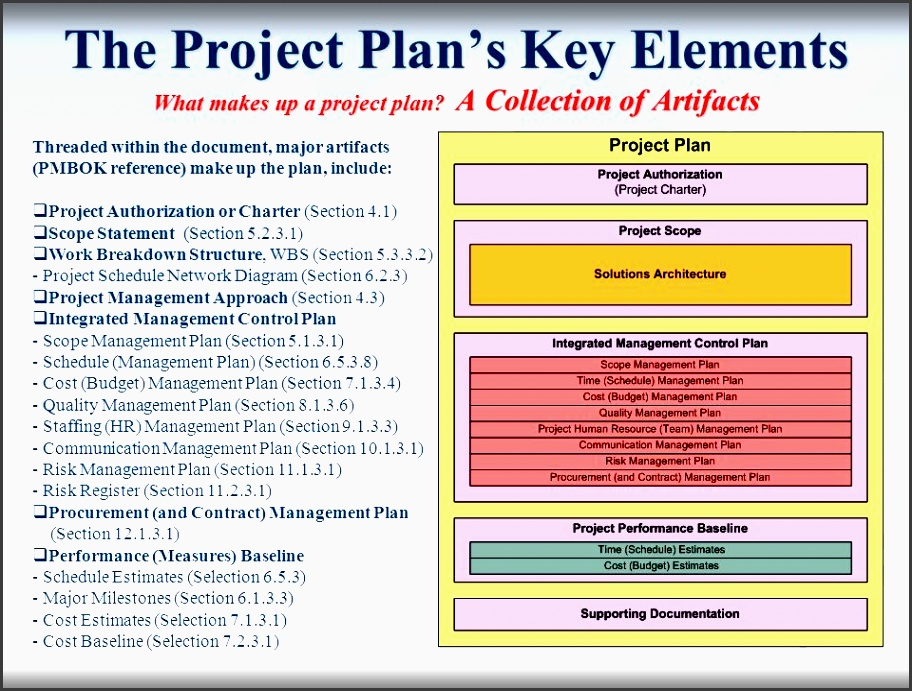 the project plan s key elements what makes up a project plan