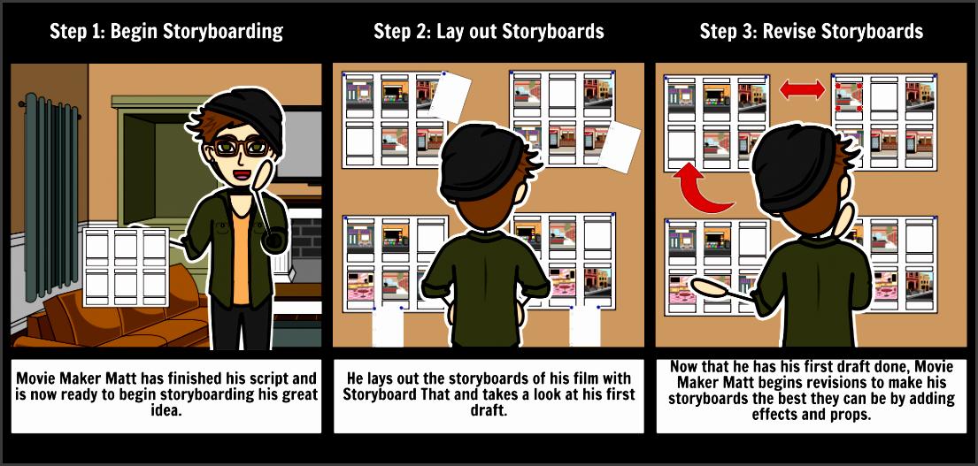 movie maker matt begins storyboarding