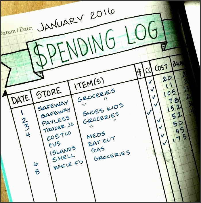 15 brilliant bullet journal ideas you ll want to steal money plannermonthly bud
