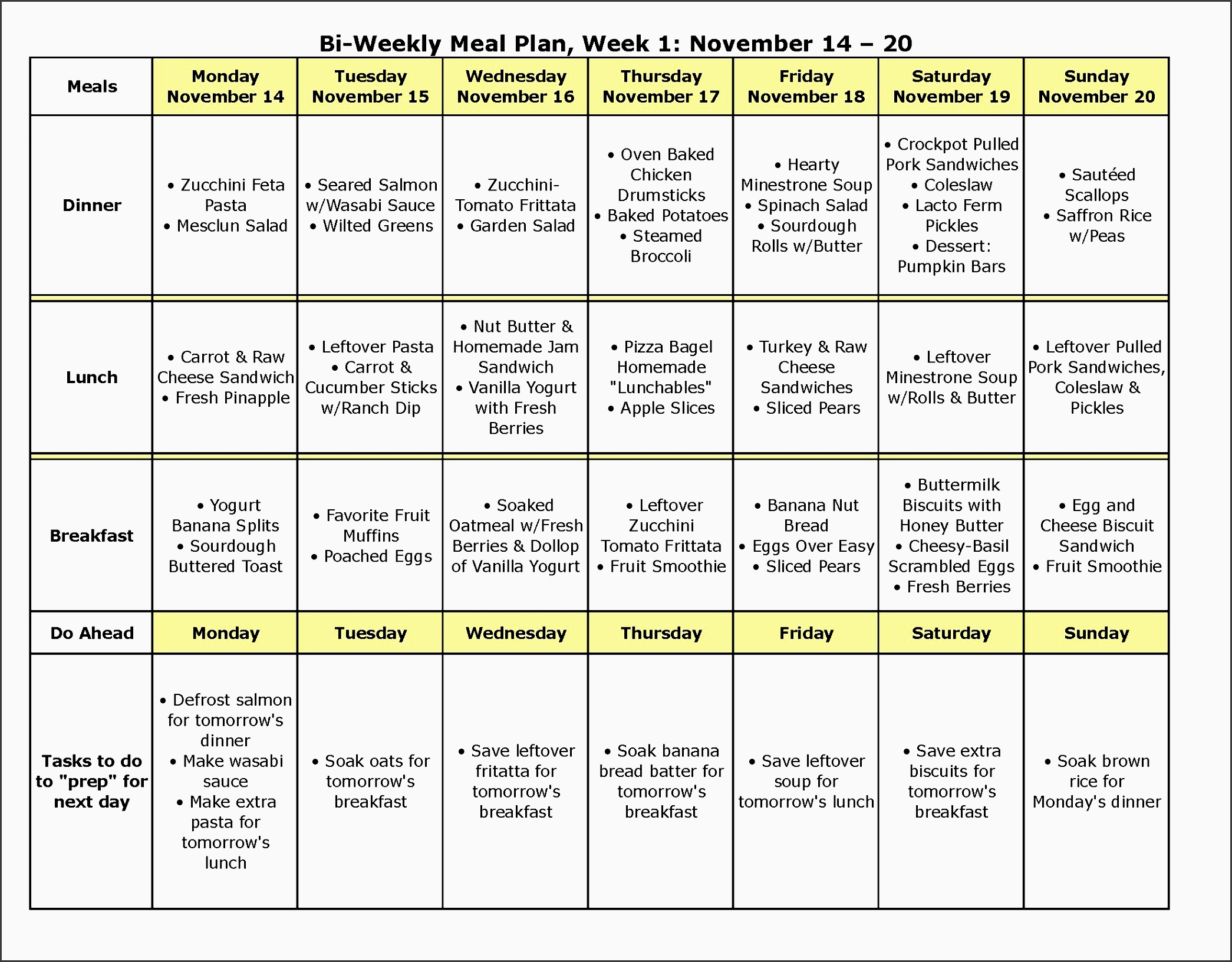 weekly t meal plans