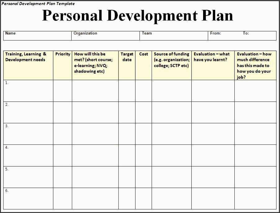 personal business plan template business development plan template business planning developing a