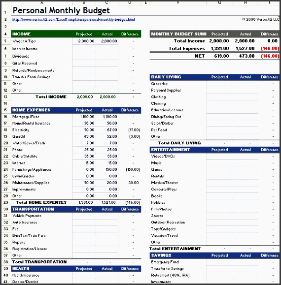 a free personal monthly bud spreadsheet for excel pare your bud to your actual