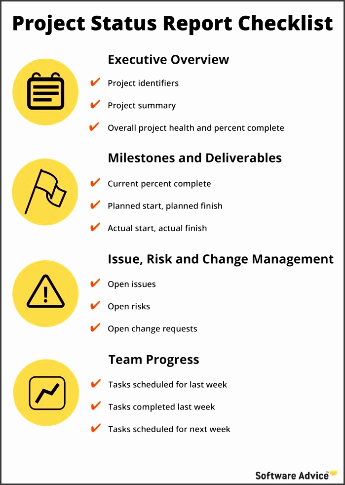 project status report checklist software advice this checklist highlights the most important information to