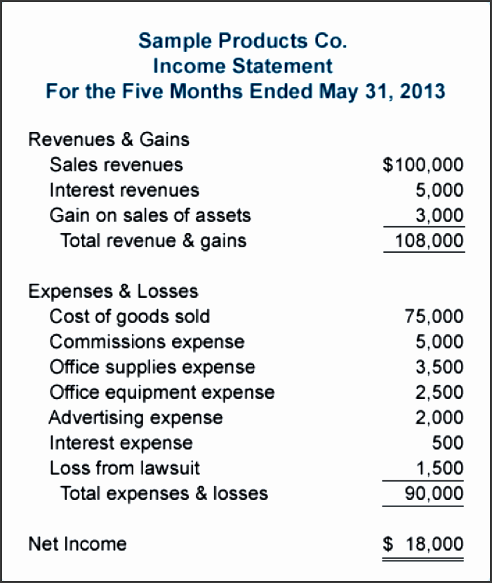 financial statement for small business template our free in e statement template