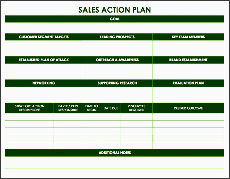 sales action plan