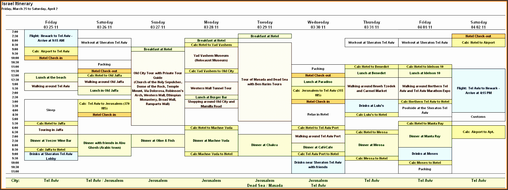 travel itinerary template israel travel tips and itinerary lifelaidout