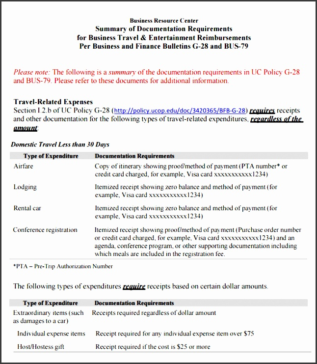 business travel itinerary template pdf