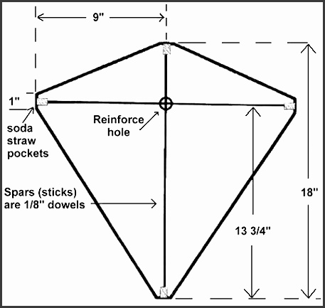 simple easy kids kite plans