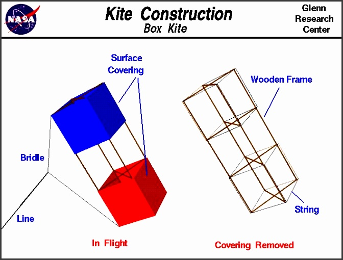 free box kite pattern from nasa kite capers unit study lapbook fun