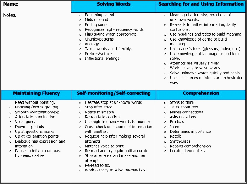 making guided reading manageable