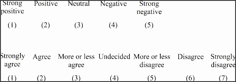 5 likert scale example sampletemplatess sampletemplatess an example of a 5 point and 7 point likert altavistaventures Choice Image