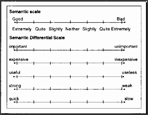 central tendency bias a plain likert scale