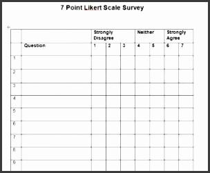 likert scale template free likert scale template likert scale survey template likert scale