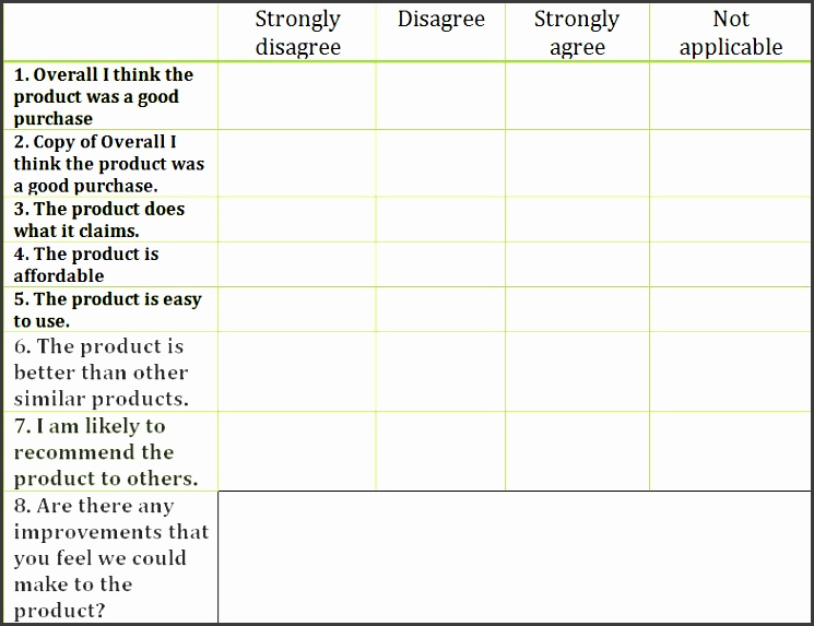 likert scale evaluation template - 10 likert scale for free sampletemplatess sampletemplatess