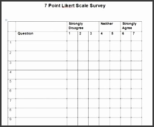 7 point likert scale template