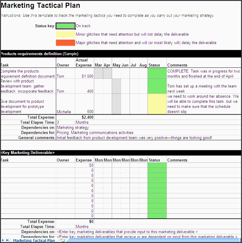business tactical plan template marketing business plan example marketing plans templates marketing tactical plan template