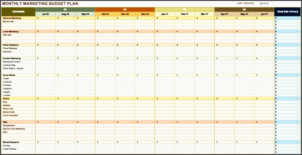free marketing plan templates for excel smartsheet yearly business template monthly budg yearly business plan template