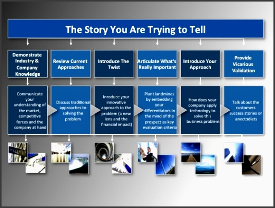 go to market strategy winning sales presentation example