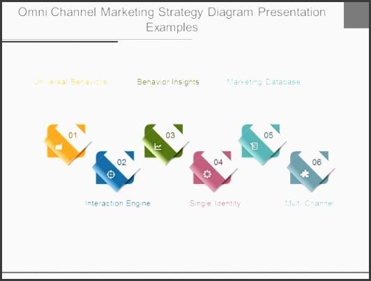 marketing strategy diagram presentation examples omni channel marketing strategy diagram presentation examples 1