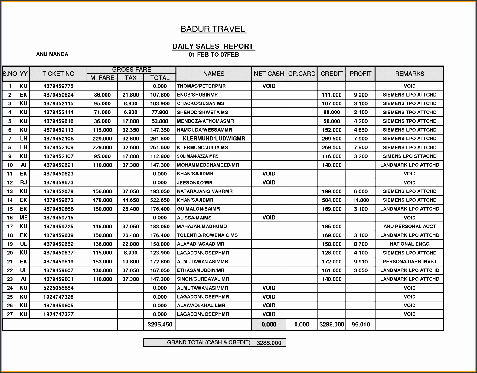 daily weekly and monthly sales report templates word excel by doc monthly report templates monthly