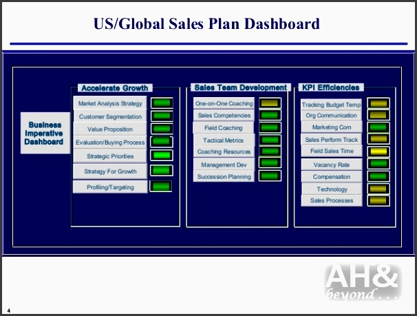 Example global sales marketing business plan sales business plan marketing sales plan template sampletemplatess sampletemplatess sales and marketing business plan template saigontimesfo