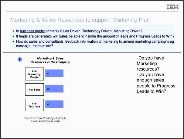 marketing sales resources to support marketing plan