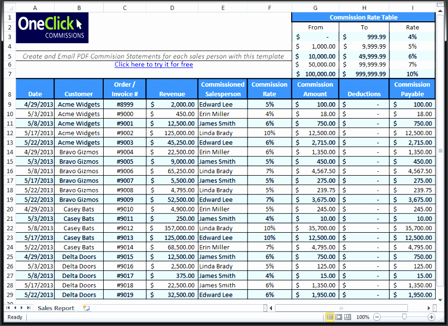 excel reports template free excel templates for payroll sales mission expense