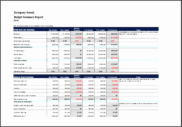 personal finance worksheet excel monthly financial report template