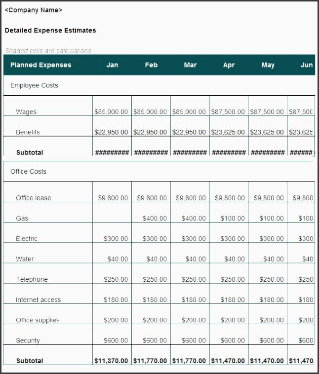 business marketing bud plan estimation template marketing bud template the best marketing bud template