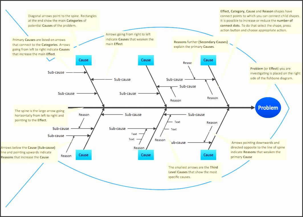 5 Online Fishbone Diagram Maker Manual Guide